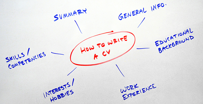 What info should be on your CV when applying for a teaching position?